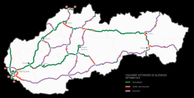szlovák autópályák
